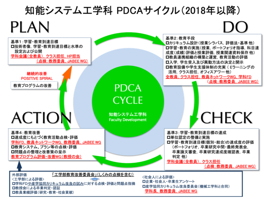 PDCA_cycle_new.png